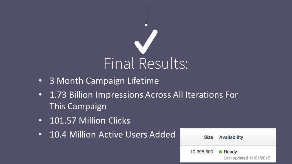 Tim Tetra – Final Results