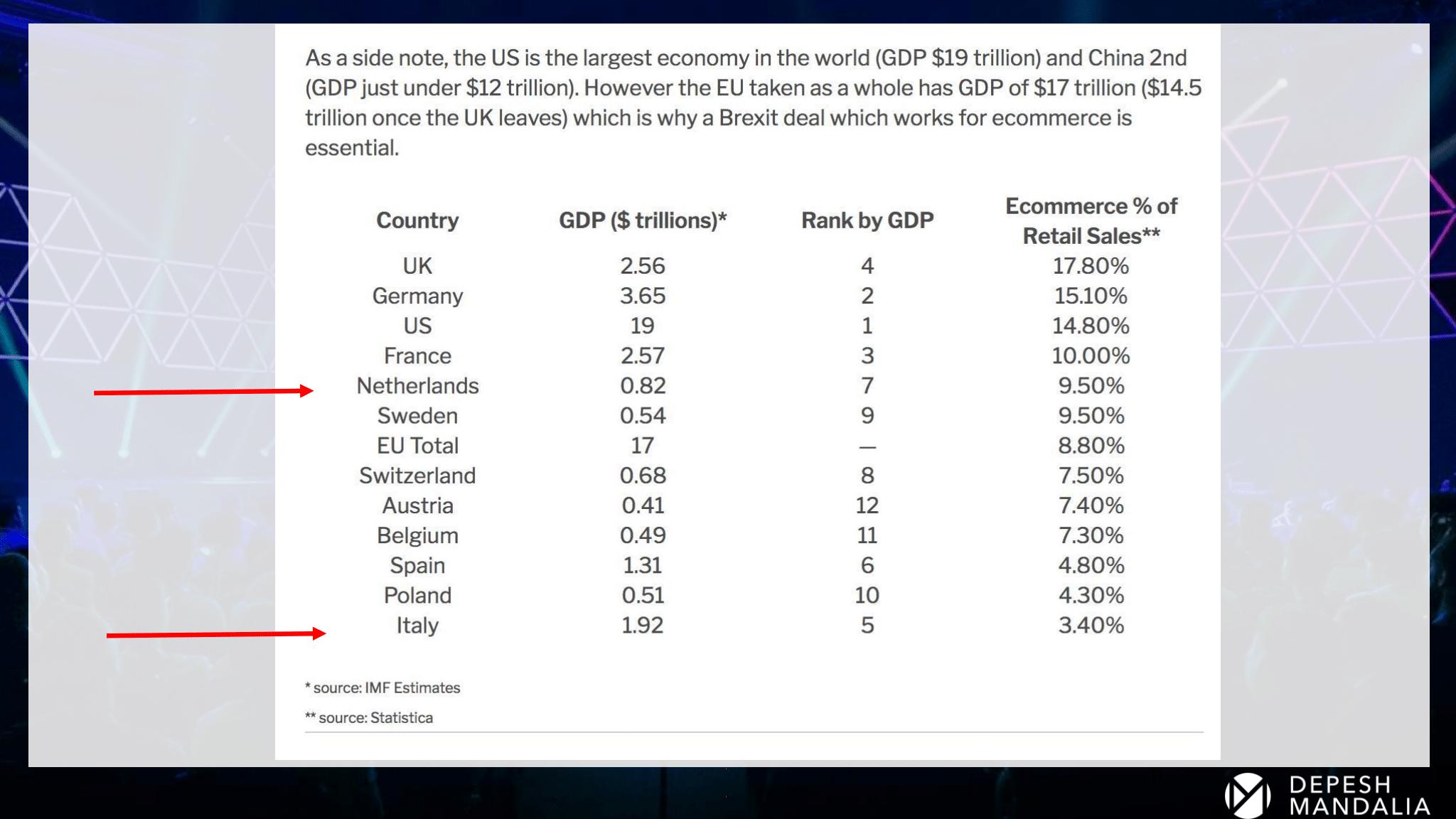 Depesh Mandalia – Scale Global
