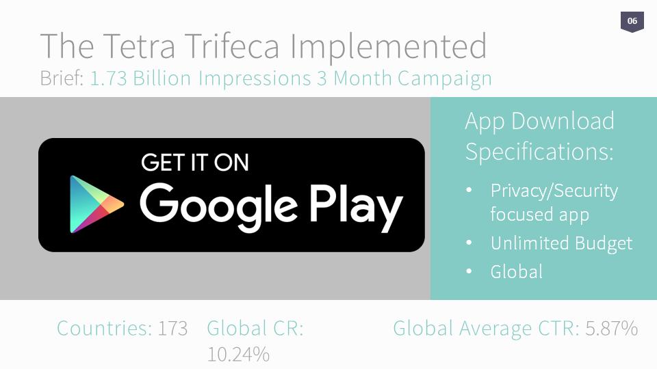 Tim Tetra — The Tetra Trifecta Implemented