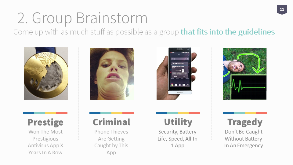 Tim Tetra - Group Brainstorming