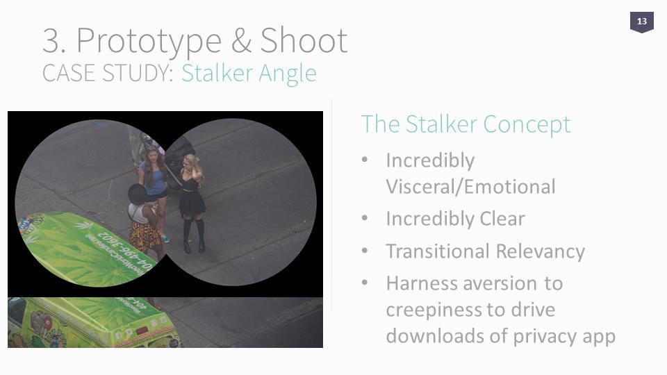 Tim Tetra - Stalker Angle