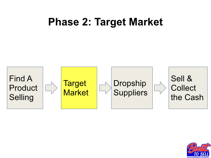 Built To Sell Phase 2: Target Market