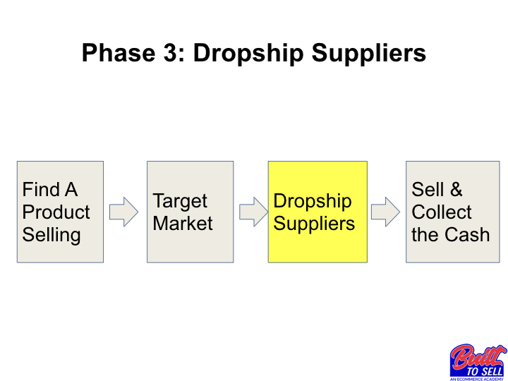 Built To Sell Phase 3: Dropship Suppliers