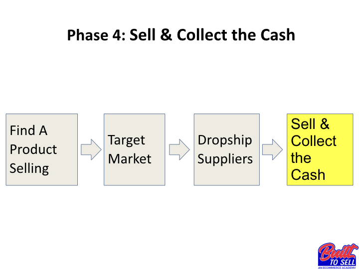 Built To Sell Phase 4: Sell and Collect the Cash