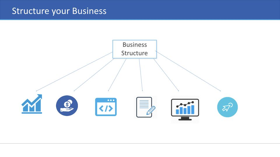 Ido Oz - Structure Your Business