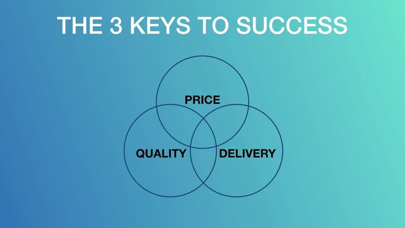Mark Houng - The 3 Keys To Success