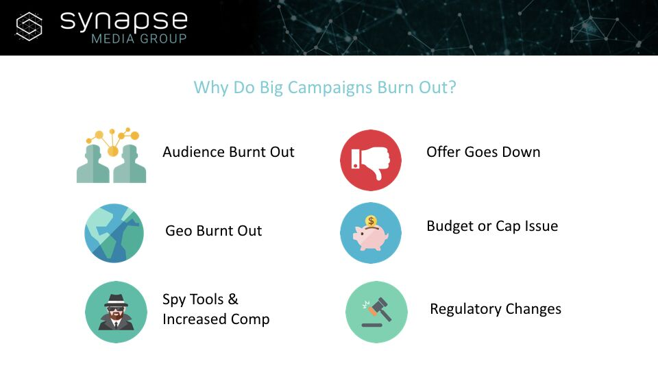 Paul Jeyapal – Why Do Big Campaigns Burn Out