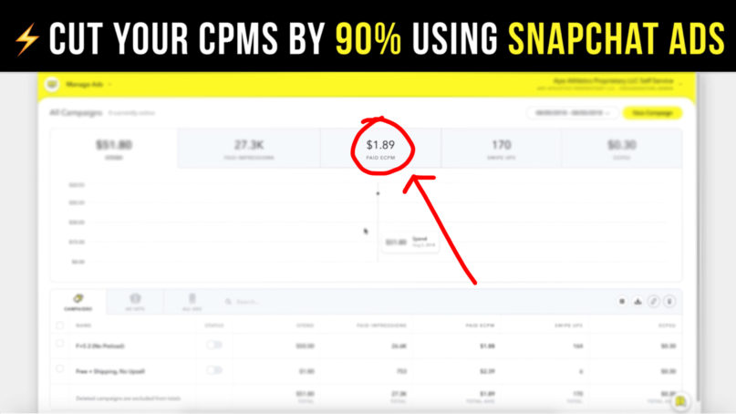 Cut your CPMs by 90% using Snapchat Ads