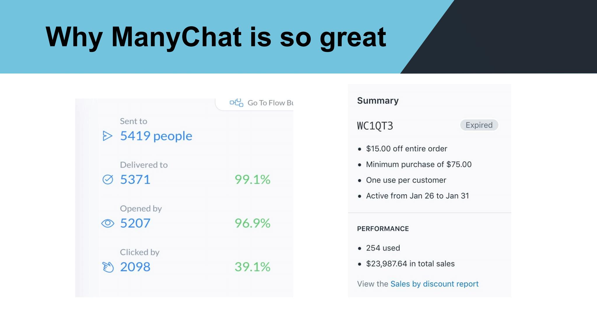 Dimitri Nikolakakis – Why ManyChat Is So Great