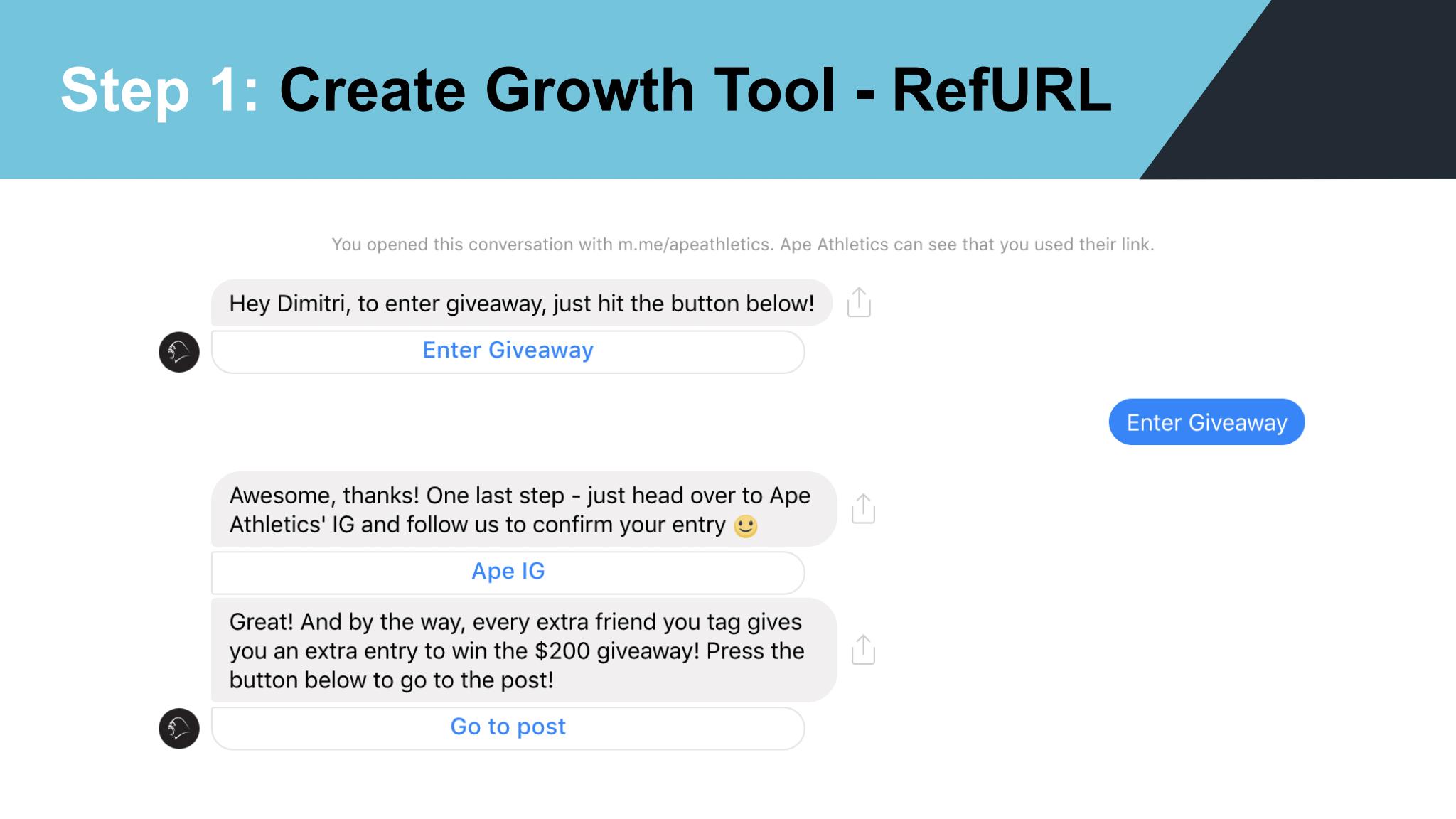 Dimitri Nikolakakis – Growth Tool