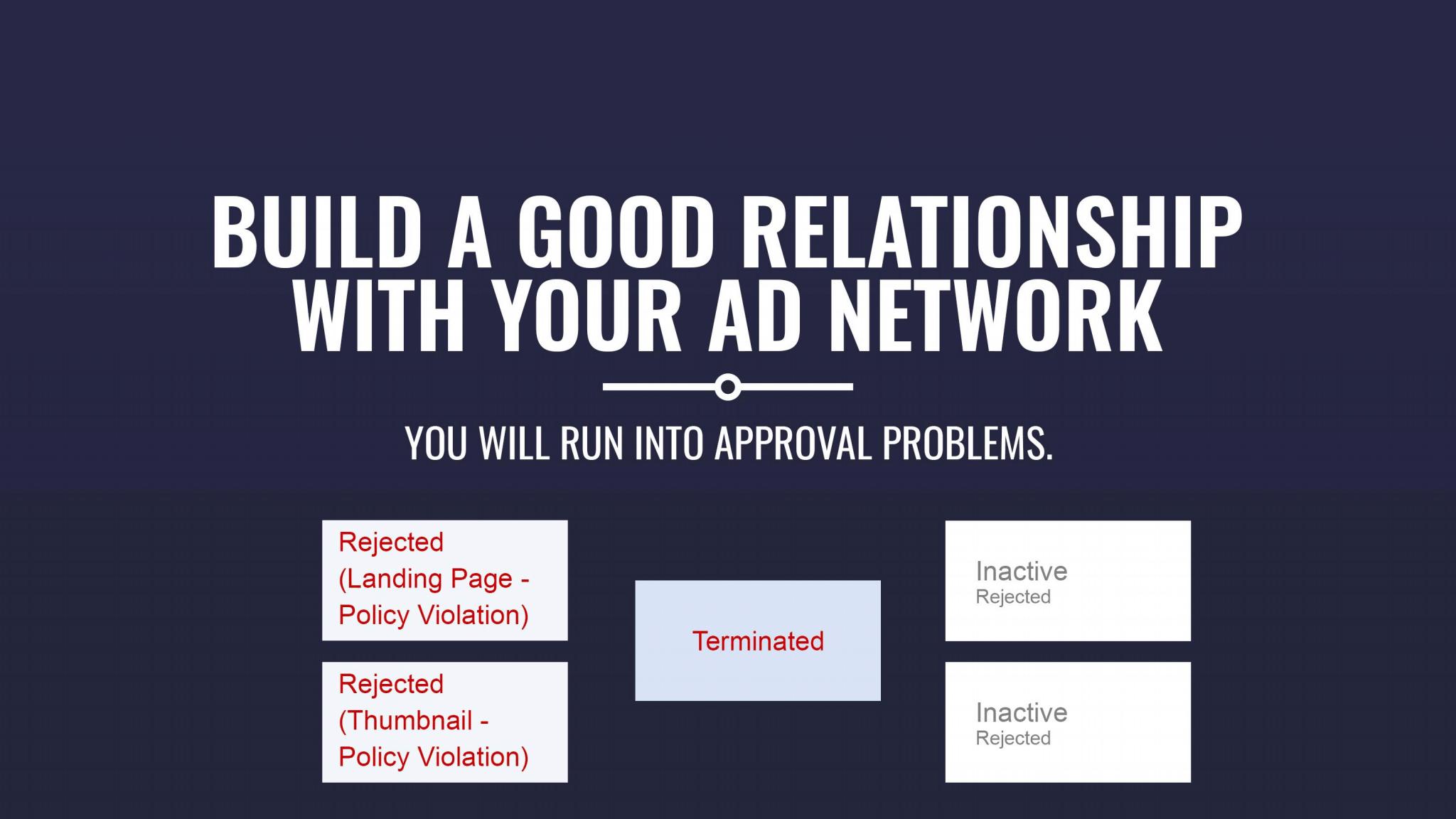 Ralfs Smilšarājs - Ad Network