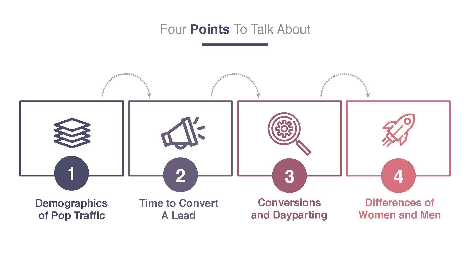 Alexander Willemsen – Four Points to Talk About