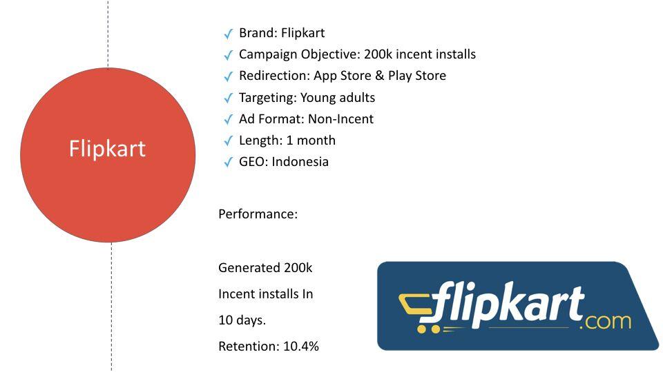 Samuel Lim – Case Study Flipkart