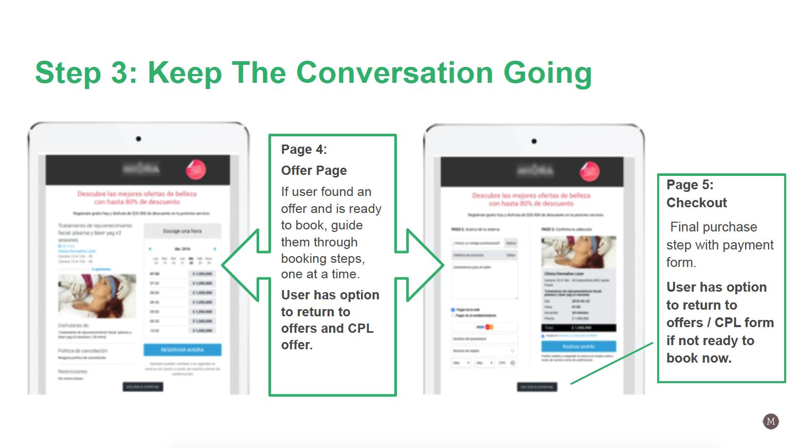 Mirella Crespi – Funnel Optimisation - Step 3 – Keep The Conversation Going