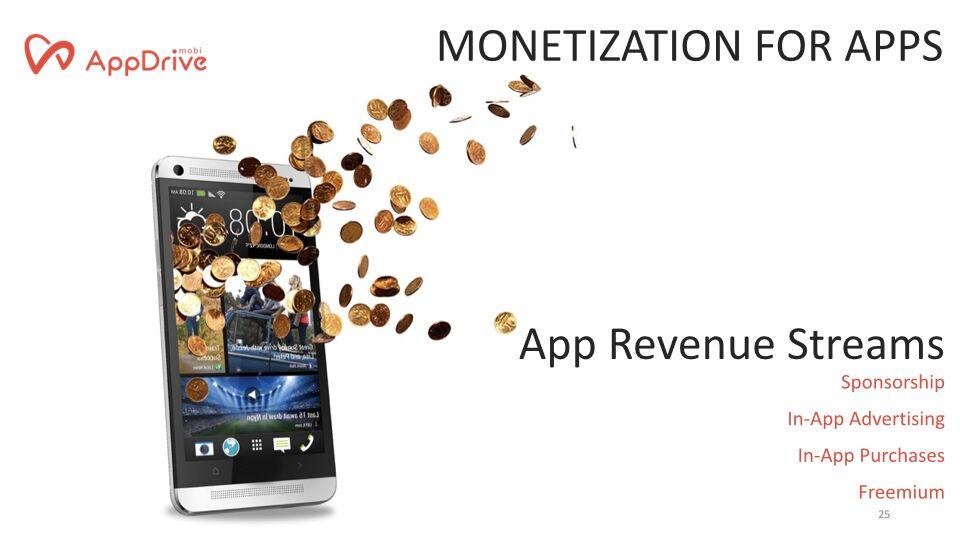 Samuel Lim – Monetisation For Apps