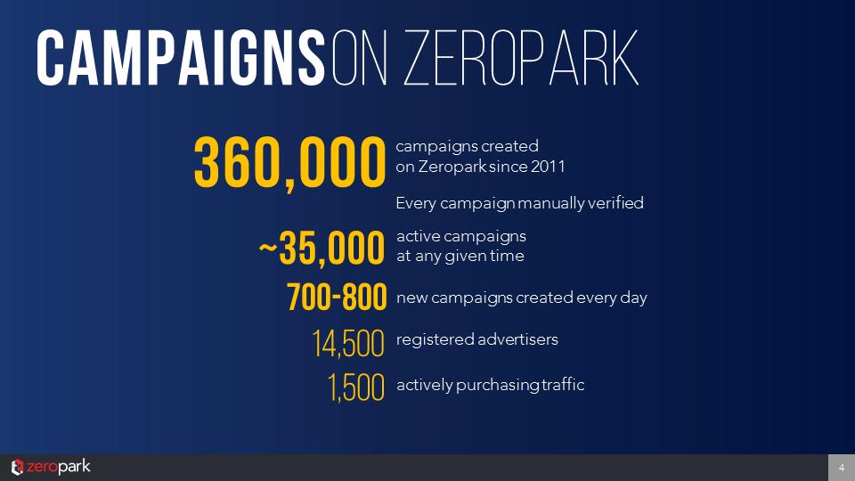Mateusz Drela – Campaigns On Zeropark