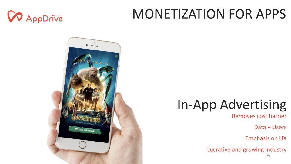 Samuel Lim – In-app Advertising