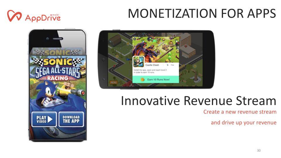 Samuel Lim – Innovative Revenue Stream