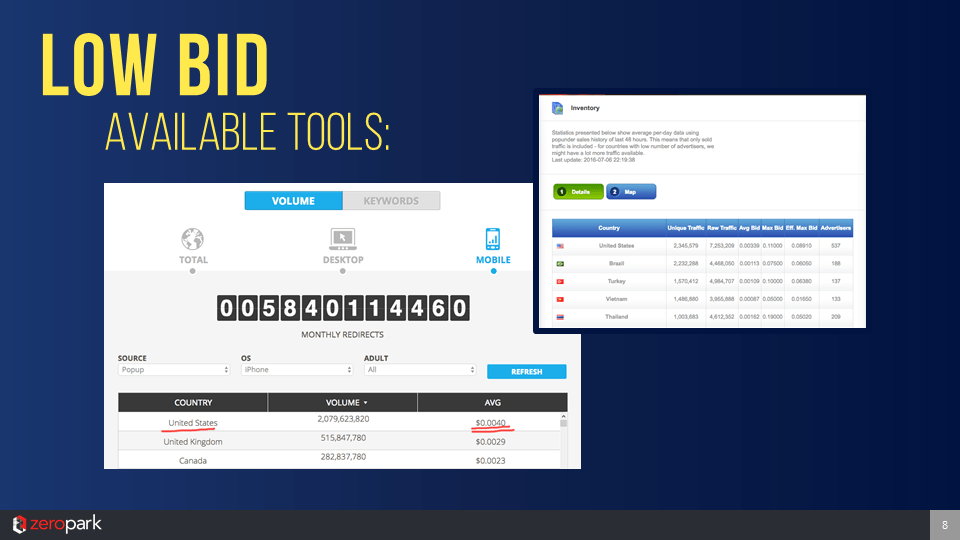 Mateusz Drela – Low Bid Available Tools