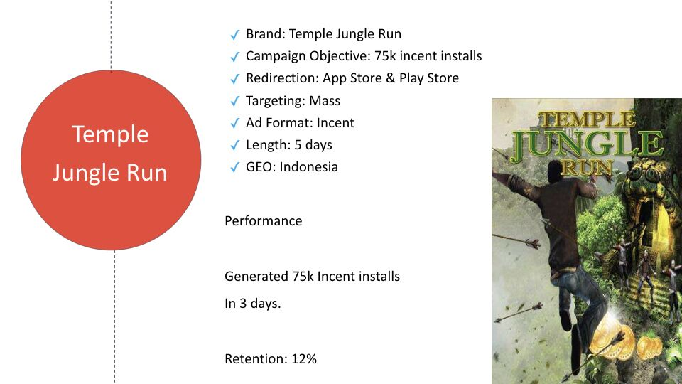 Samuel Lim – Case Study Temple Jungle Run