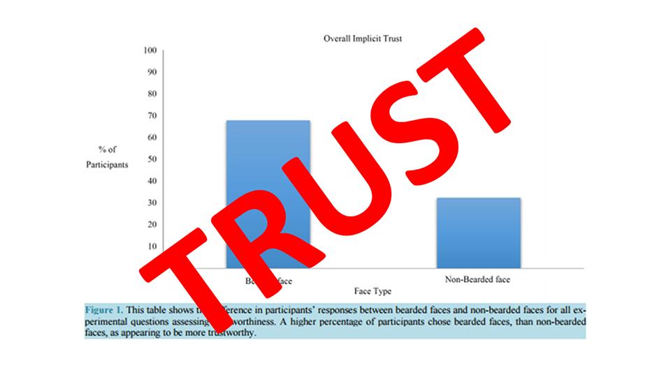 Steve Jukes — Trust