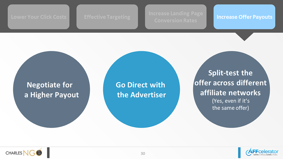 Simple Campaign Optimisation: 7 Weird Tricks That Will Make You More