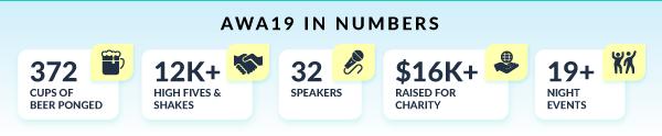 AWA19 In Numbers